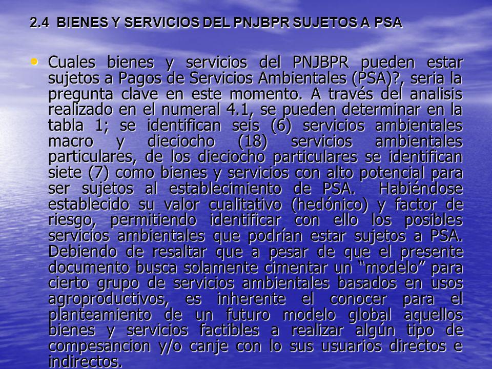 2.4 BIENES Y SERVICIOS DEL PNJBPR SUJETOS A PSA