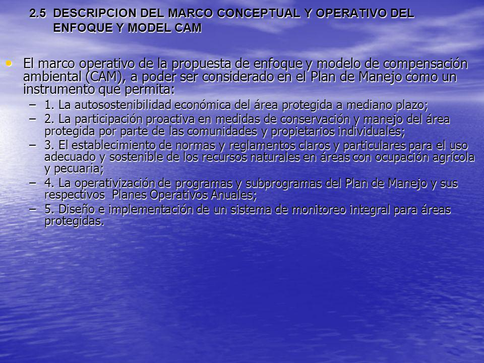 2.5 DESCRIPCION DEL MARCO CONCEPTUAL Y OPERATIVO DEL ENFOQUE Y MODEL CAM