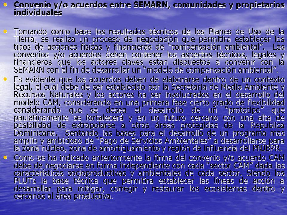 Convenio y/o acuerdos entre SEMARN, comunidades y propietarios individuales