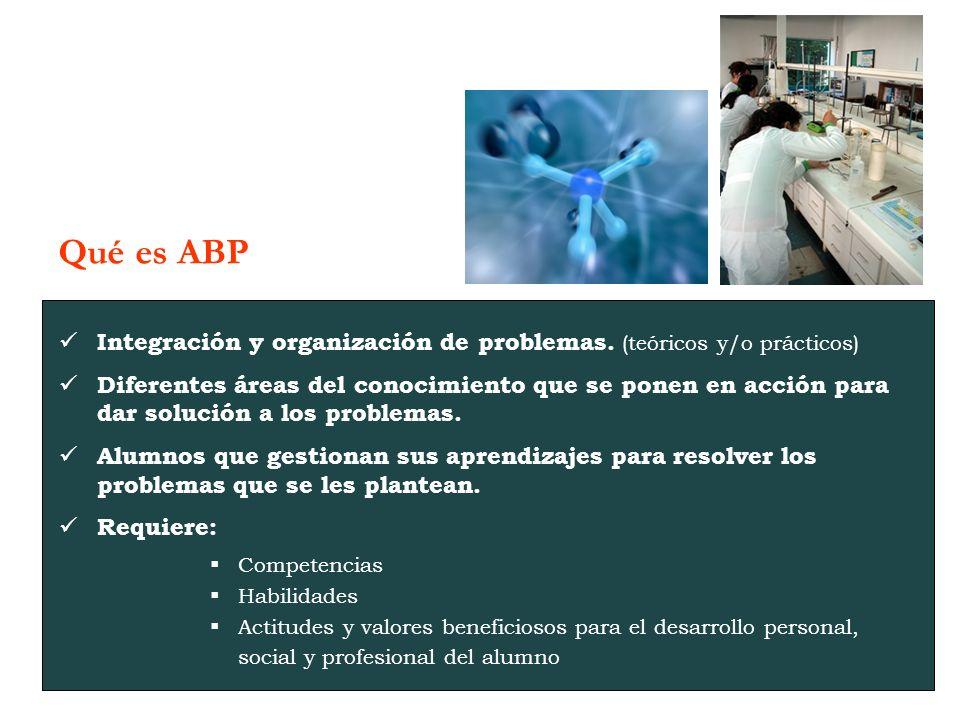 Qué es ABP Integración y organización de problemas. (teóricos y/o prácticos)