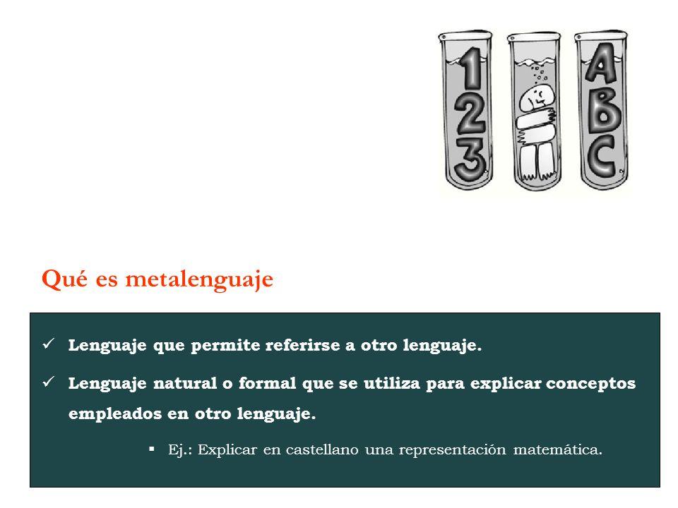 Qué es metalenguaje Lenguaje que permite referirse a otro lenguaje.