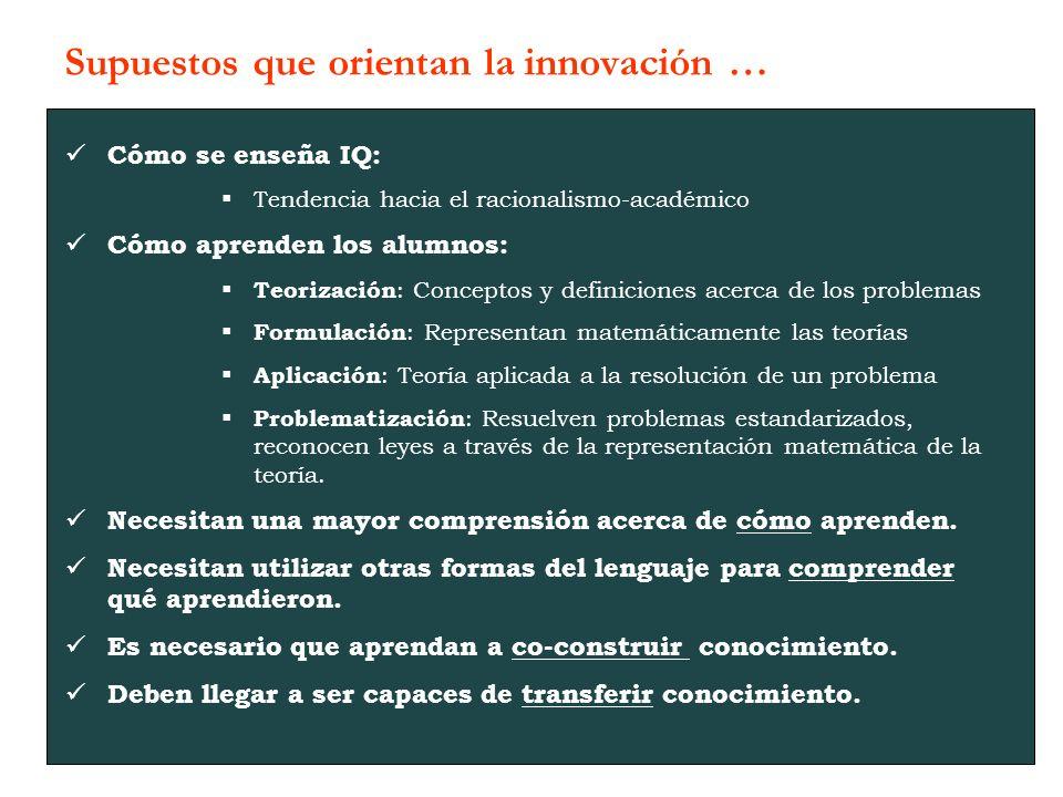 Supuestos que orientan la innovación …