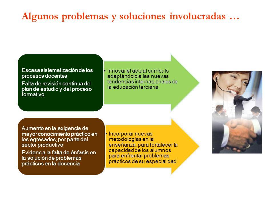 Algunos problemas y soluciones involucradas …