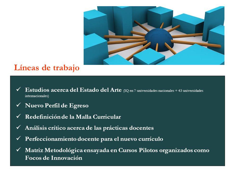 Líneas de trabajo Estudios acerca del Estado del Arte (IQ en 7 universidades nacionales + 43 universidades internacionales)
