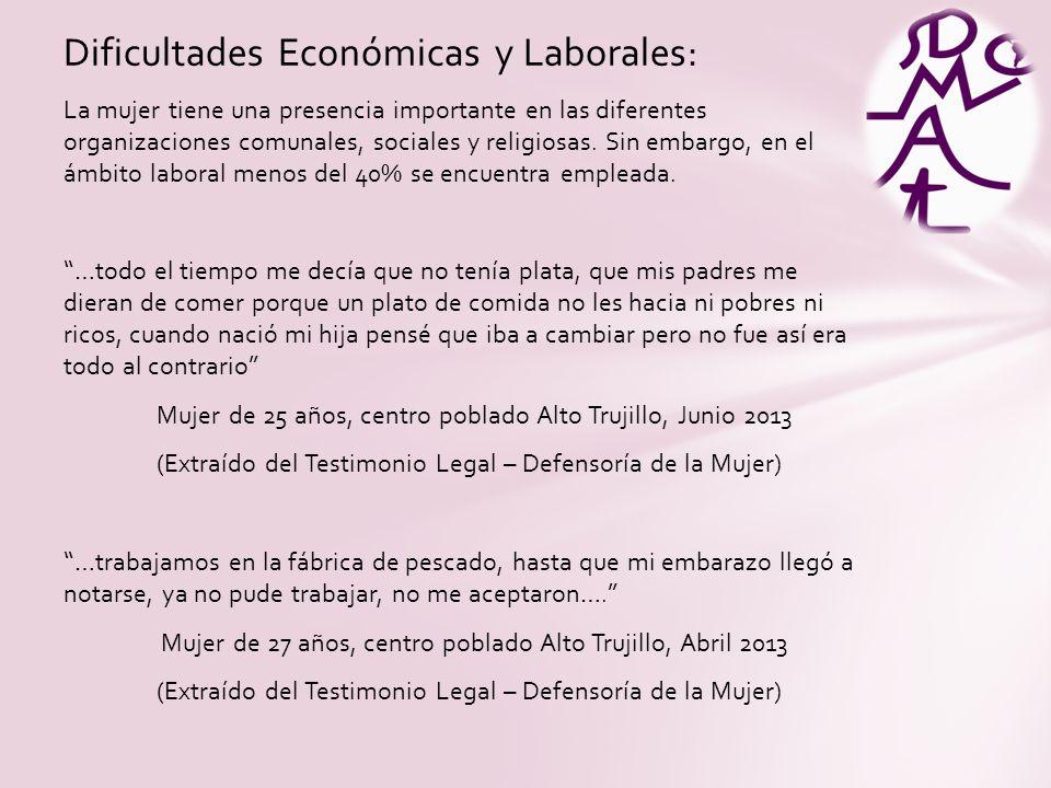 Dificultades Económicas y Laborales: