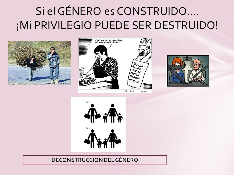 Si el GÉNERO es CONSTRUIDO…. ¡Mi PRIVILEGIO PUEDE SER DESTRUIDO!