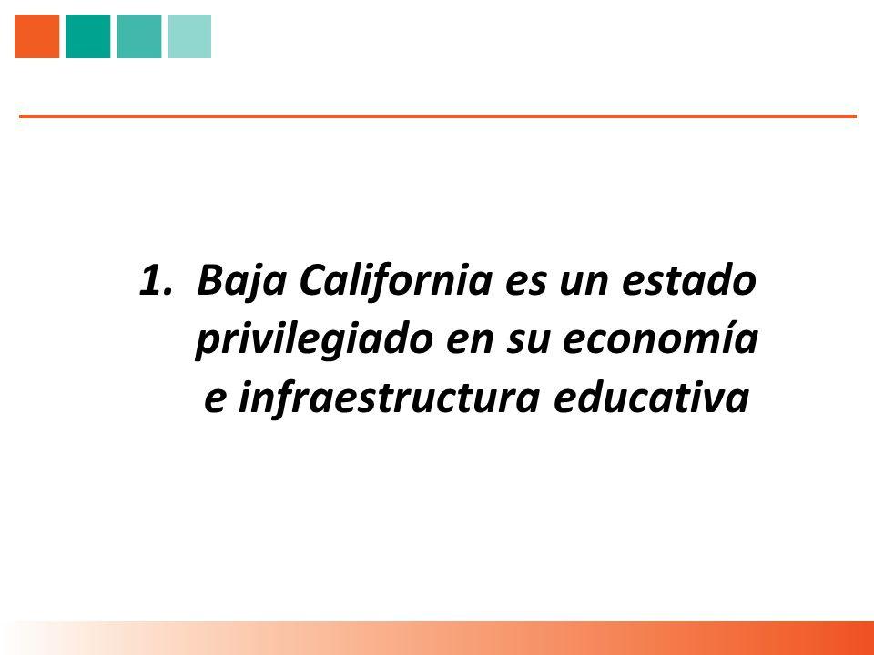 Baja California es un estado privilegiado en su economía e infraestructura educativa