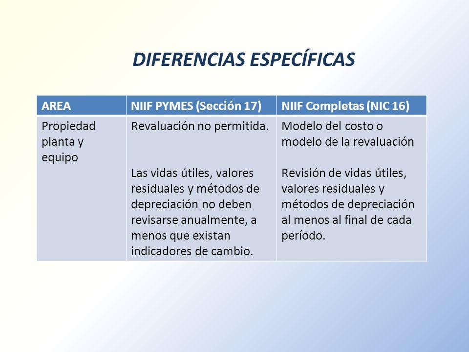 DIFERENCIAS ESPECÍFICAS