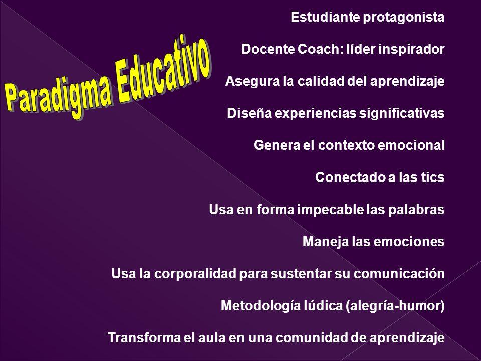 Paradigma Educativo Estudiante protagonista