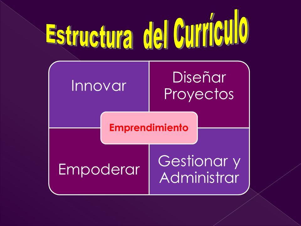 Estructura del Currículo