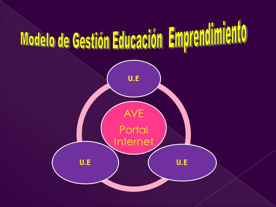Modelo de Gestión Educación Emprendimiento