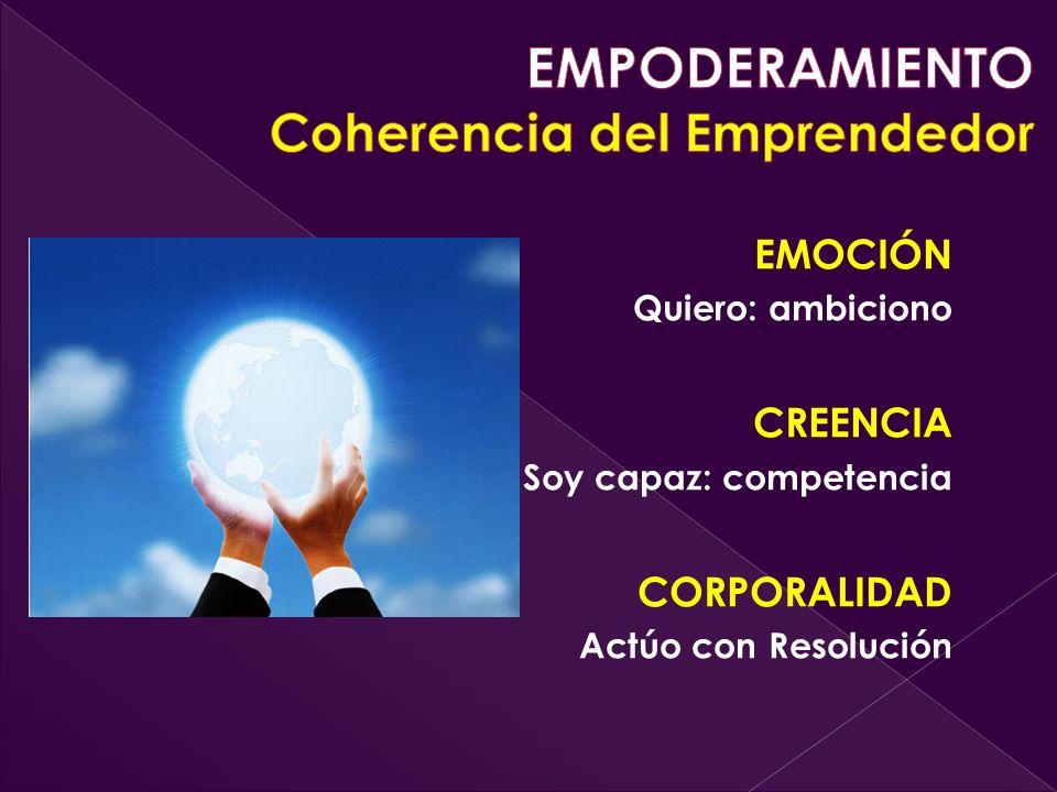 EMPODERAMIENTO Coherencia del Emprendedor