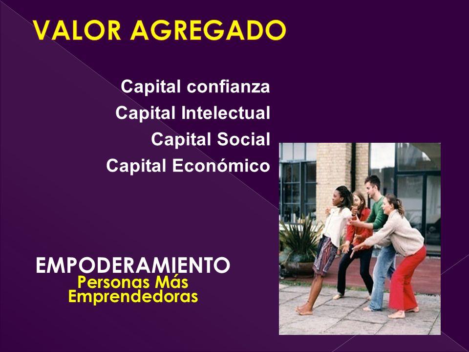 VALOR AGREGADO EMPODERAMIENTO Capital confianza Capital Intelectual