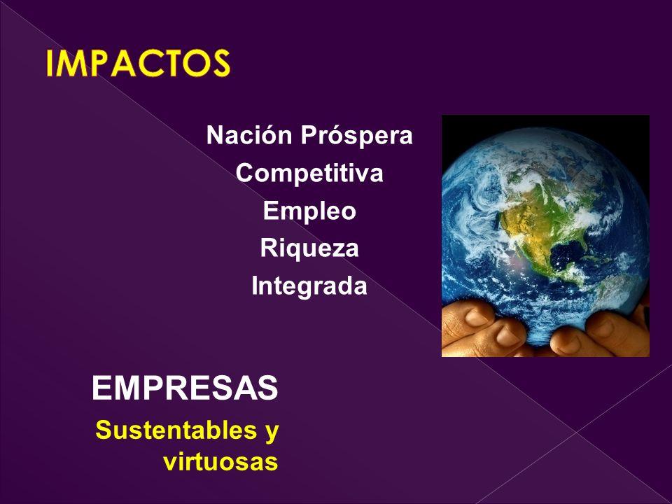 IMPACTOS EMPRESAS Nación Próspera Competitiva Empleo Riqueza Integrada