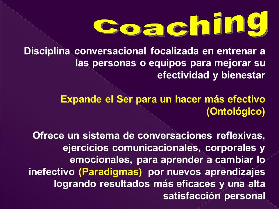 Coaching Disciplina conversacional focalizada en entrenar a las personas o equipos para mejorar su efectividad y bienestar.