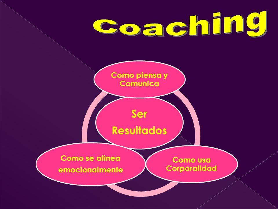Coaching Ser Resultados Como se alinea Como piensa y Comunica
