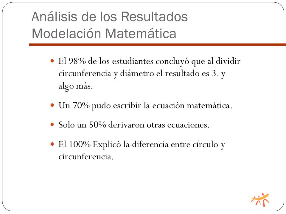 Análisis de los Resultados Modelación Matemática