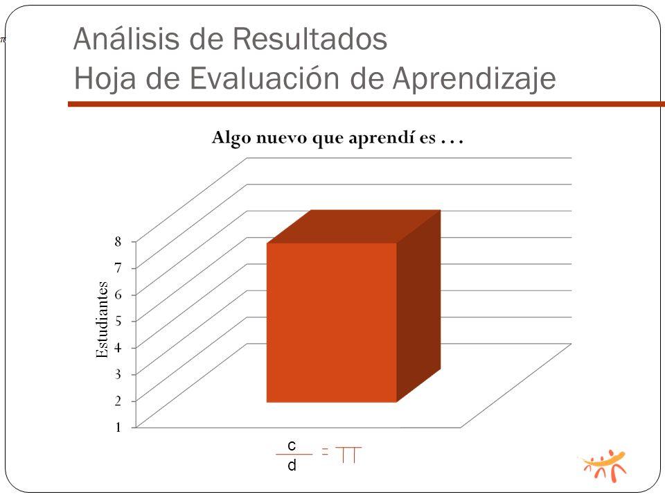 Análisis de Resultados Hoja de Evaluación de Aprendizaje
