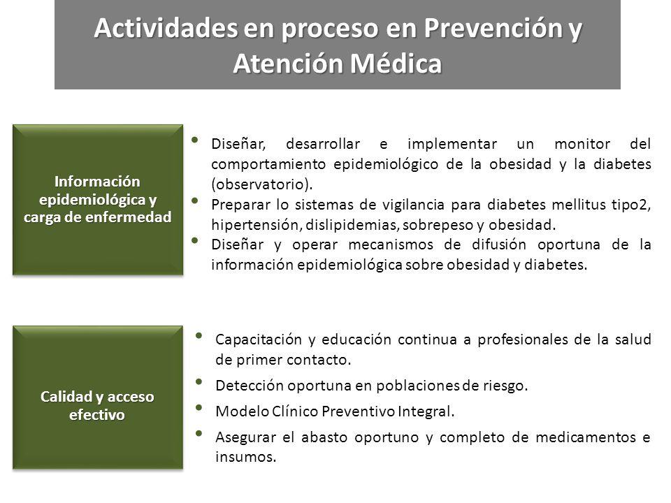 Actividades en proceso en Prevención y Atención Médica