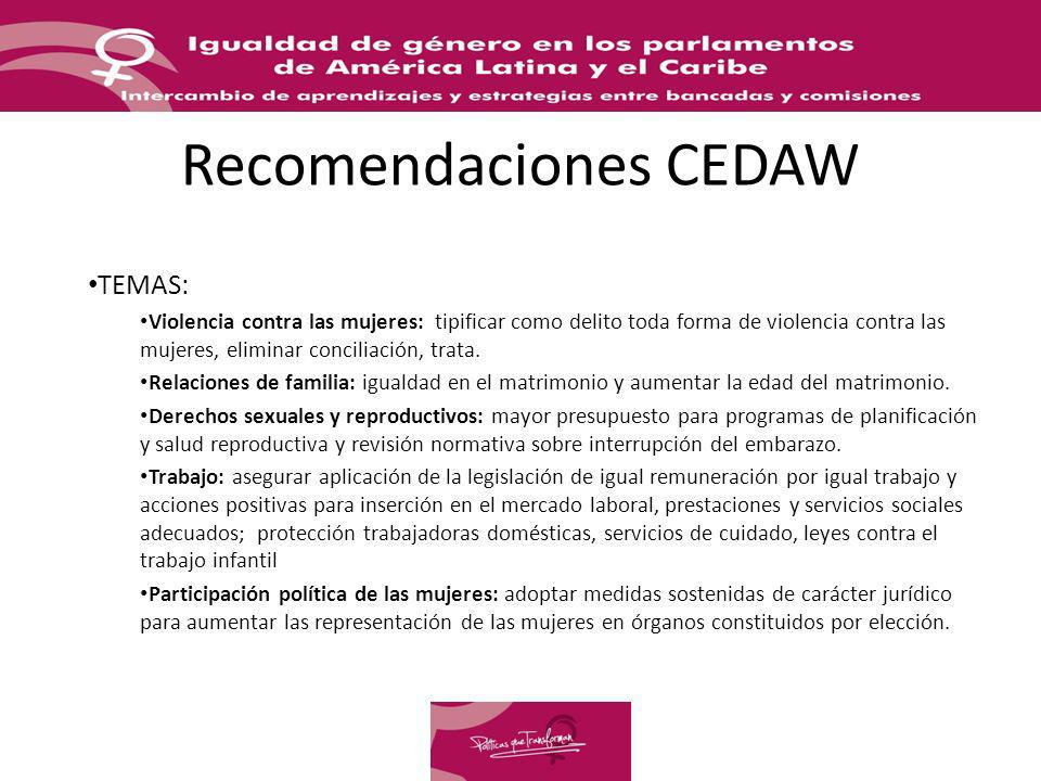 Recomendaciones CEDAW