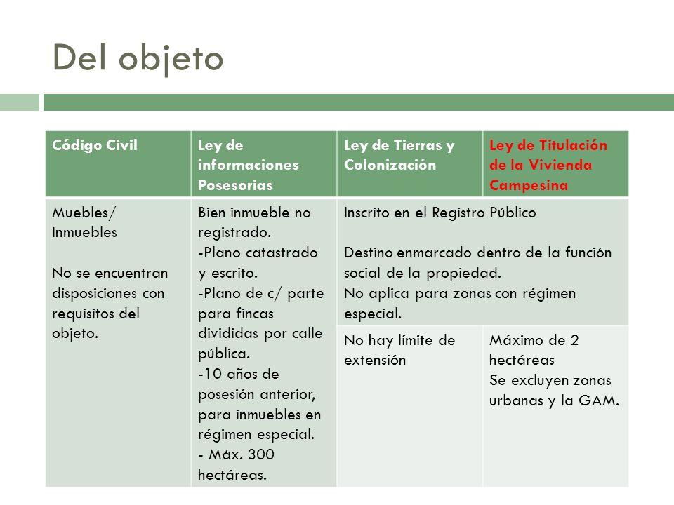 Del objeto Código Civil Ley de informaciones Posesorias