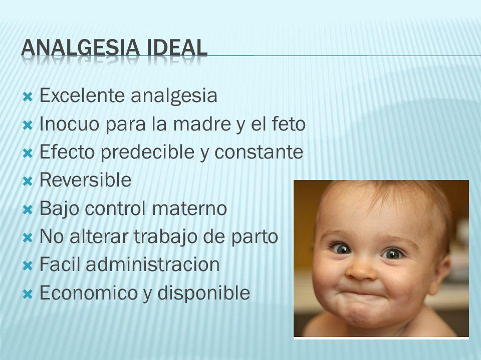 Analgesia ideal Excelente analgesia Inocuo para la madre y el feto