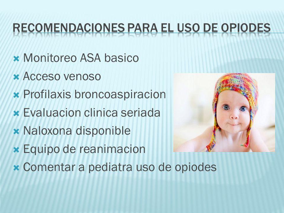 Recomendaciones para el uso de opiodes