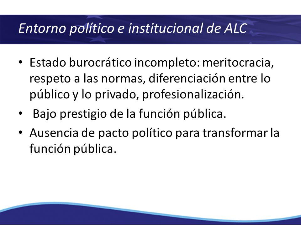 Entorno político e institucional de ALC