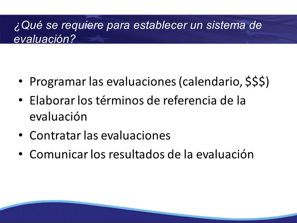 Programar las evaluaciones (calendario, $$$)