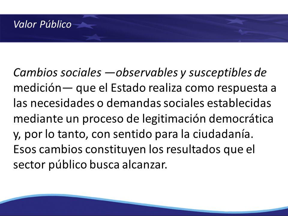 Valor Público