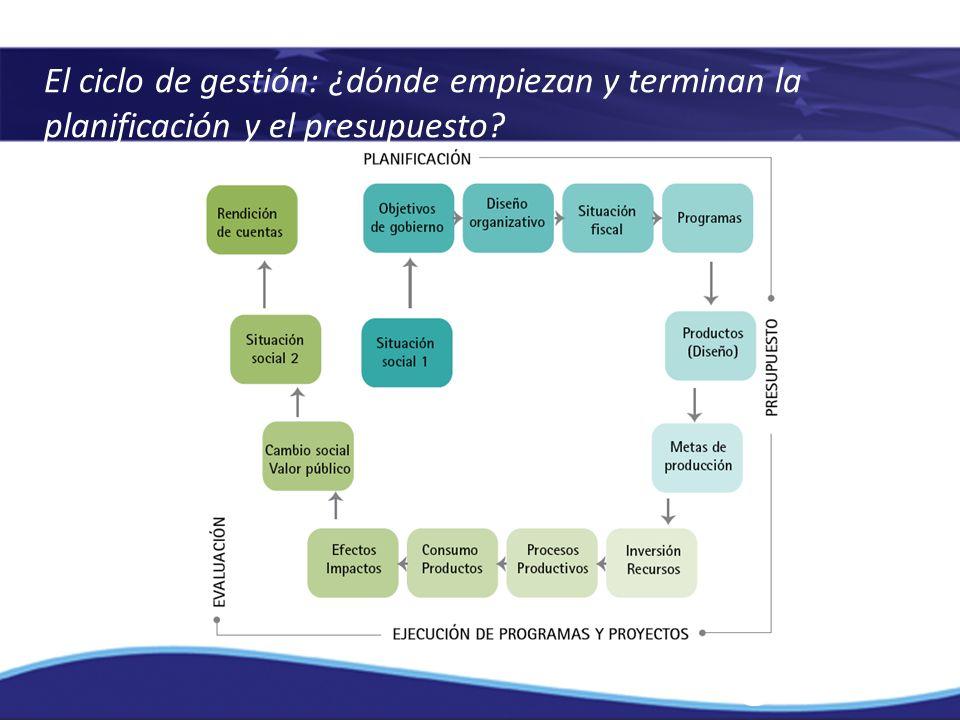 El ciclo de gestión: ¿dónde empiezan y terminan la planificación y el presupuesto