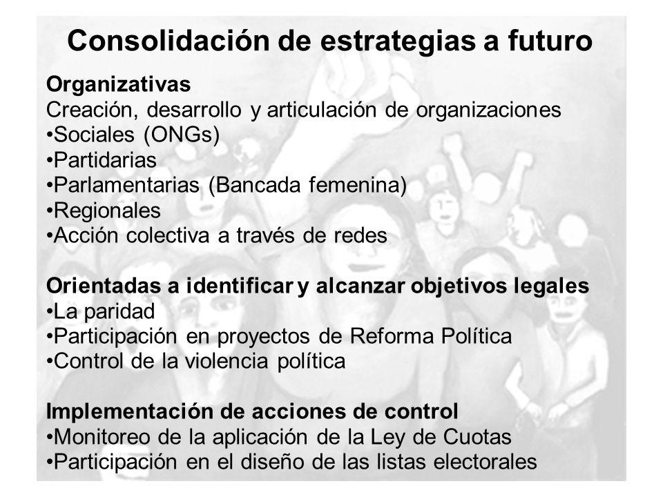 Consolidación de estrategias a futuro