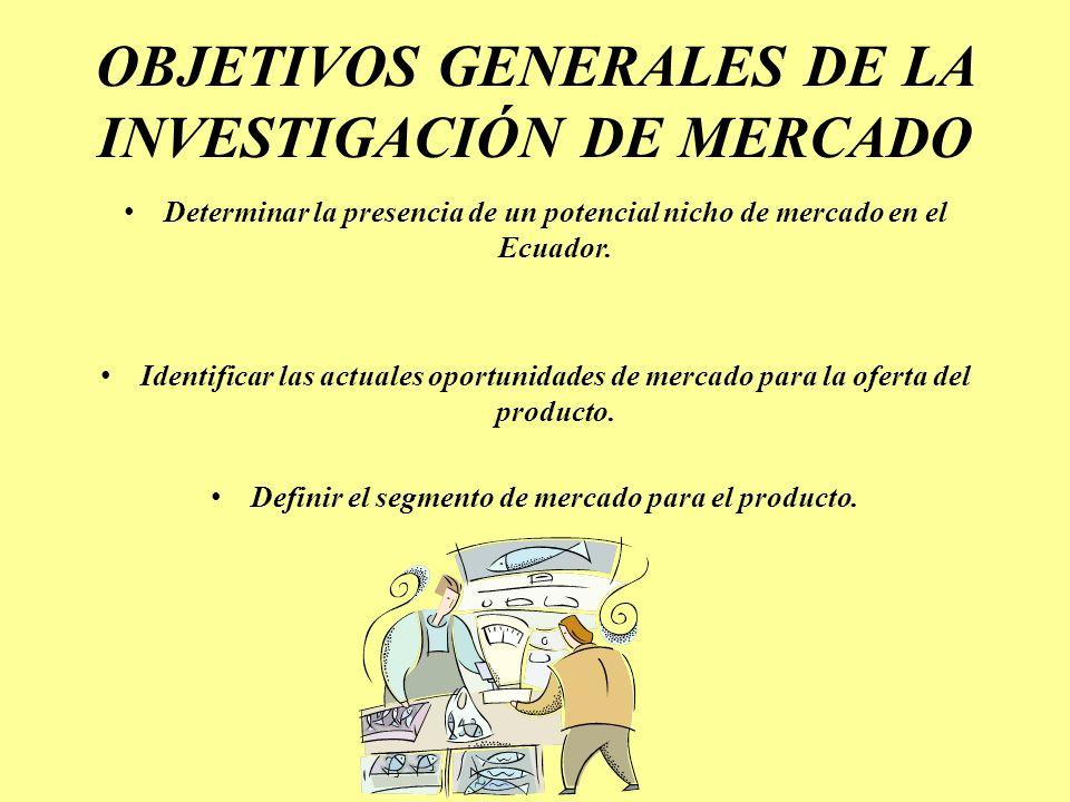 OBJETIVOS GENERALES DE LA INVESTIGACIÓN DE MERCADO