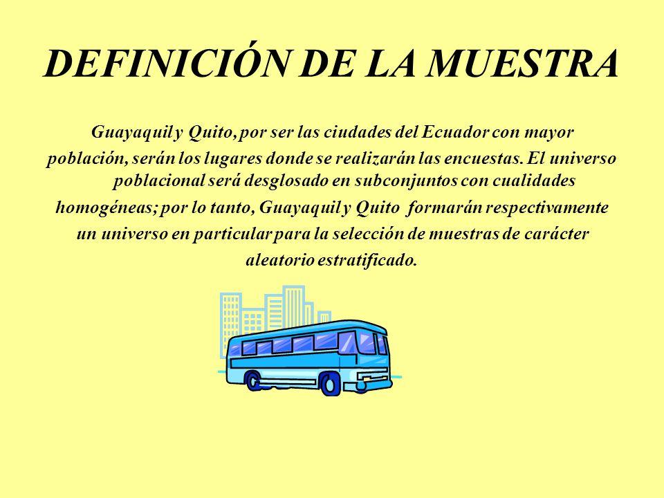 DEFINICIÓN DE LA MUESTRA