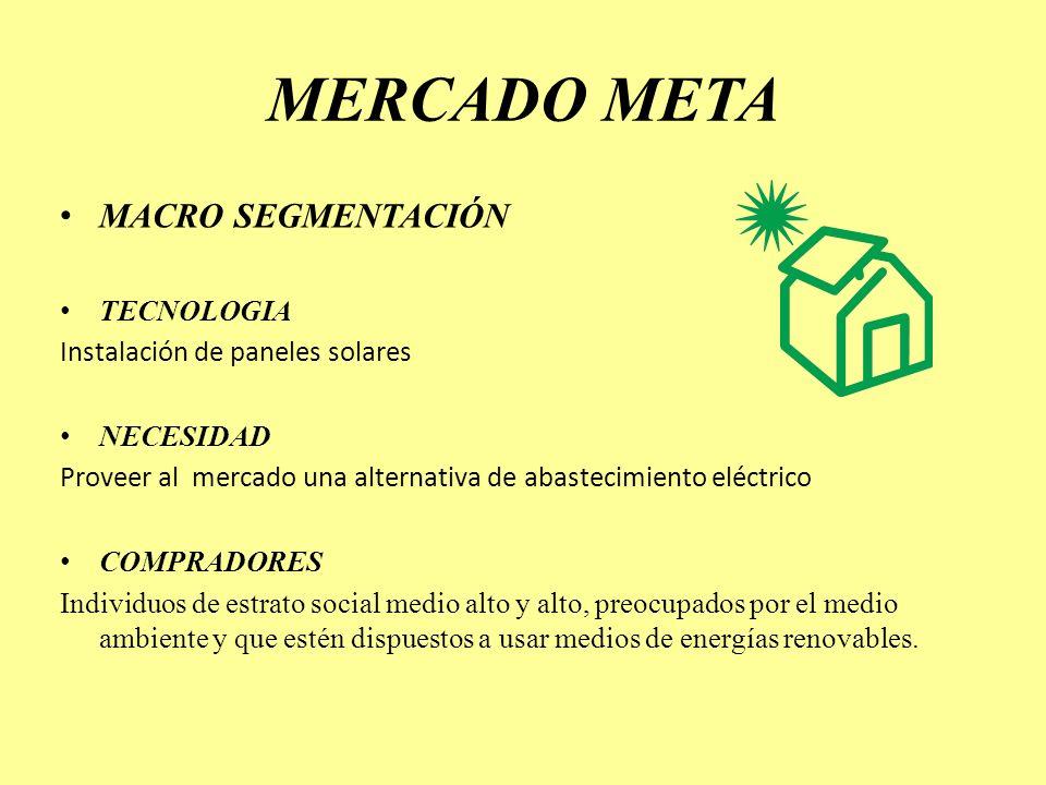 MERCADO META MACRO SEGMENTACIÓN TECNOLOGIA
