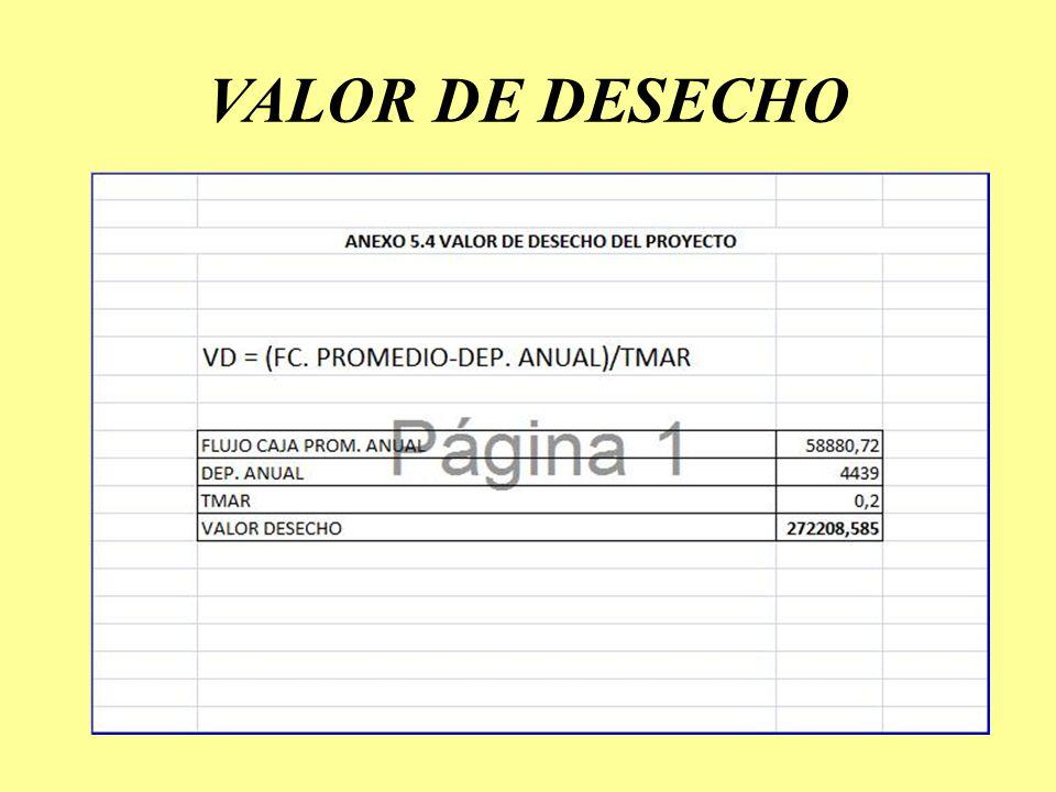 VALOR DE DESECHO