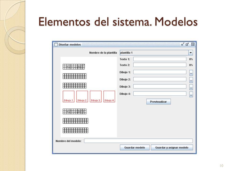 Elementos del sistema. Modelos