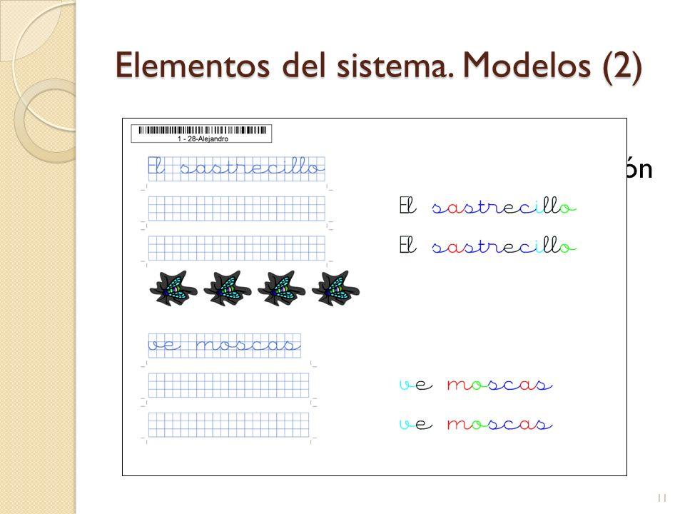 Elementos del sistema. Modelos (2)
