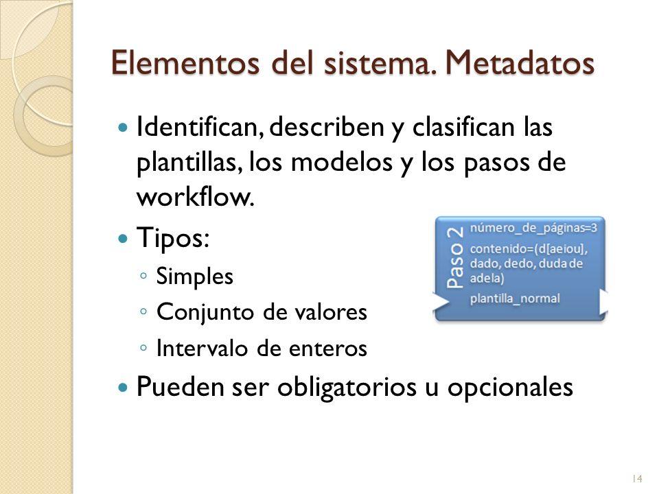 Elementos del sistema. Metadatos
