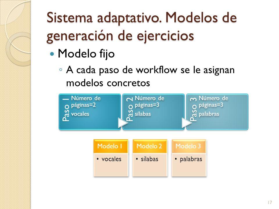 Sistema adaptativo. Modelos de generación de ejercicios