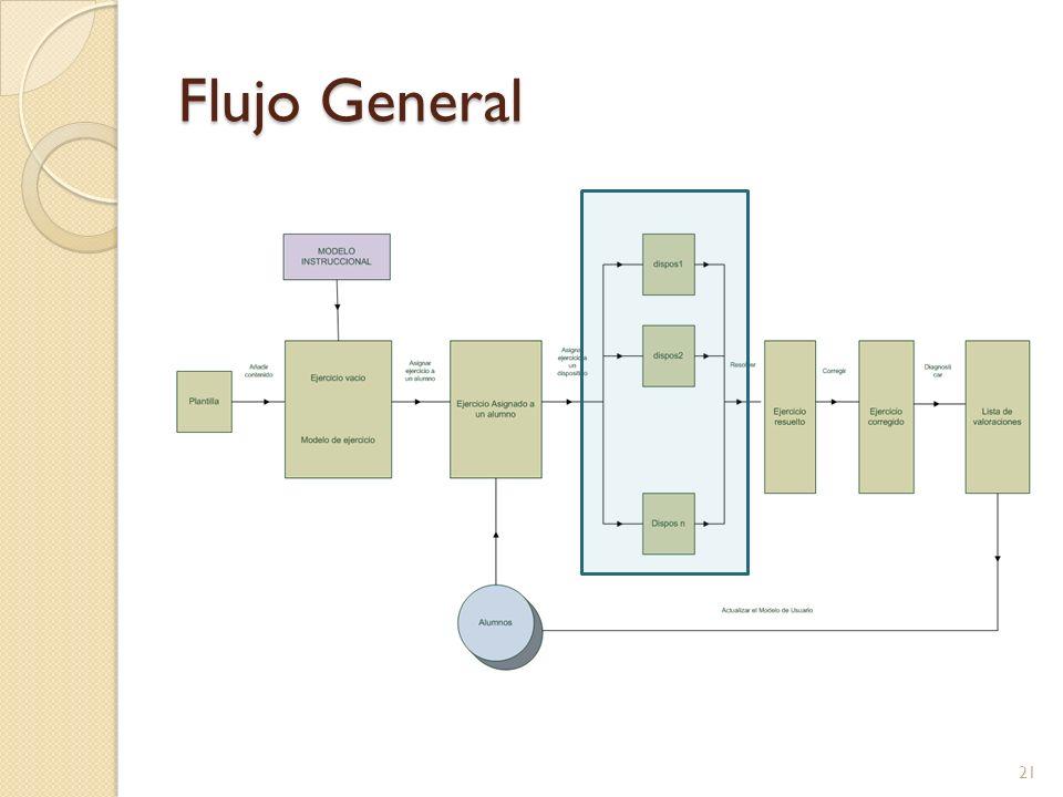 Flujo General