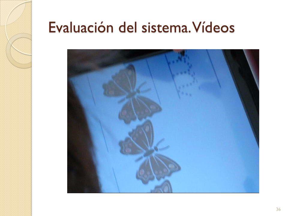 Evaluación del sistema. Vídeos