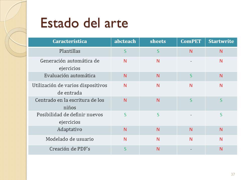 Estado del arte Característica abcteach sheets ComPET Startwrite
