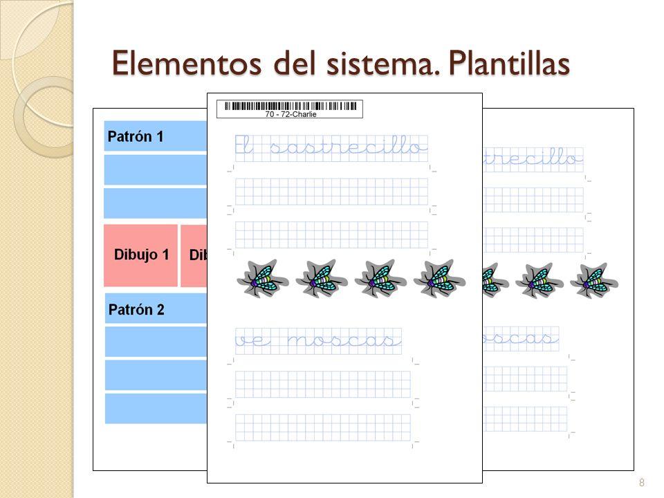 Elementos del sistema. Plantillas