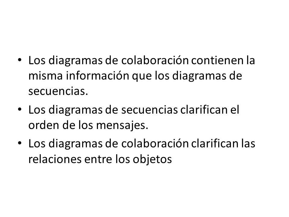 Los diagramas de colaboración contienen la misma información que los diagramas de secuencias.