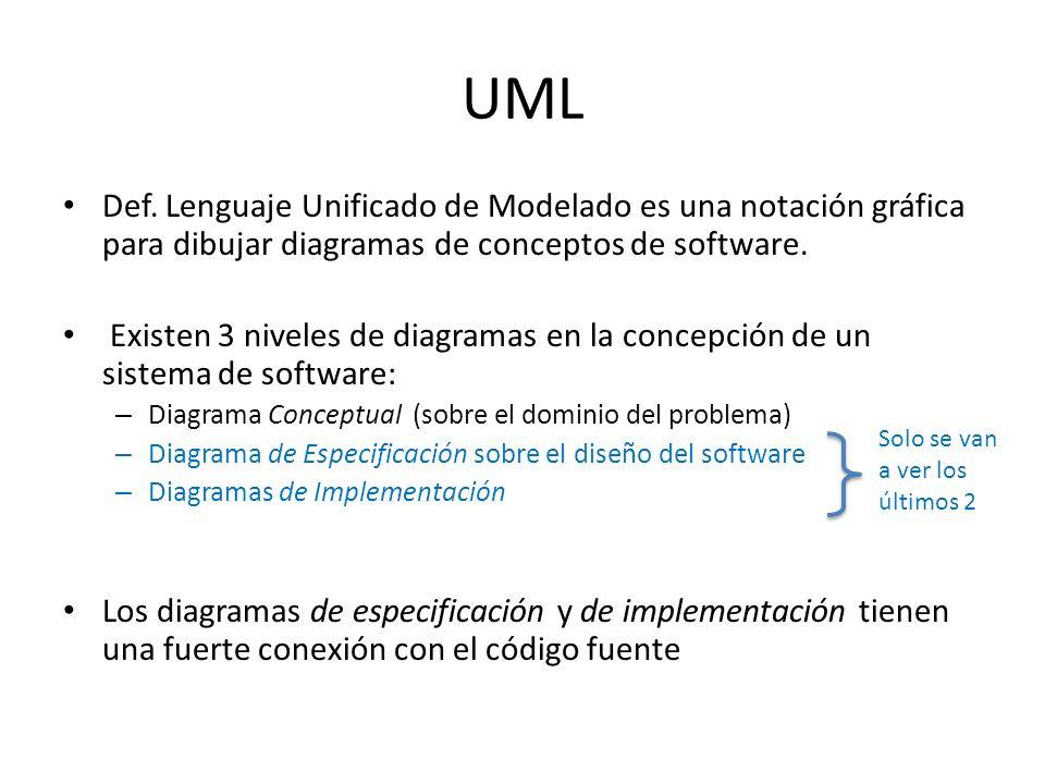 UML Def. Lenguaje Unificado de Modelado es una notación gráfica para dibujar diagramas de conceptos de software.