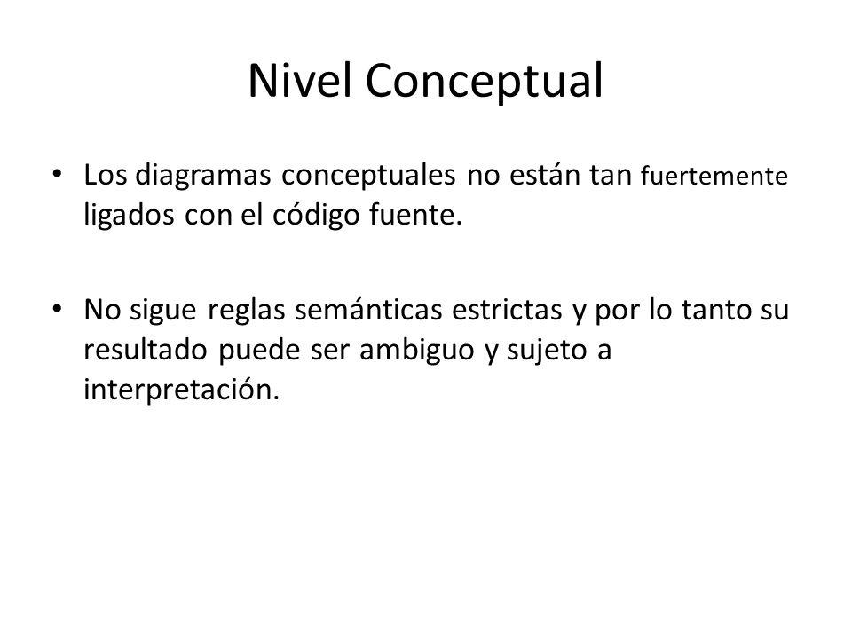 Nivel Conceptual Los diagramas conceptuales no están tan fuertemente ligados con el código fuente.