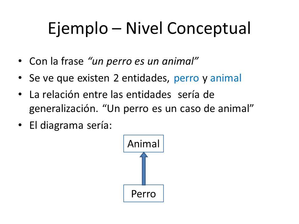 Ejemplo – Nivel Conceptual