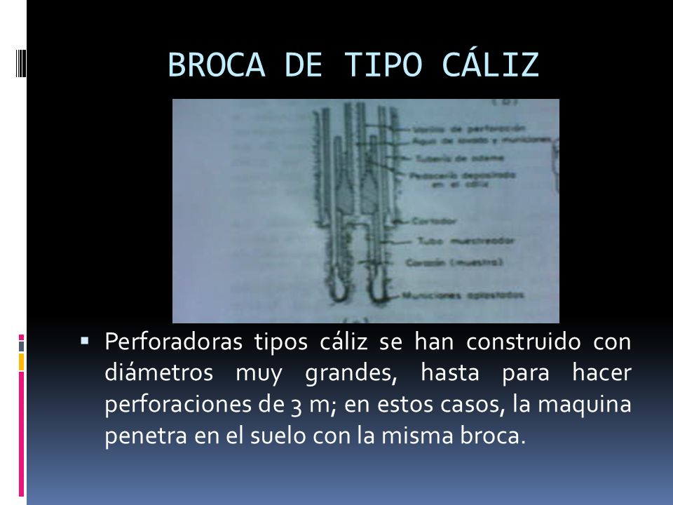BROCA DE TIPO CÁLIZ