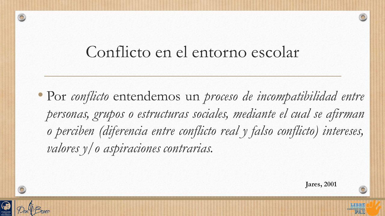 Conflicto en el entorno escolar
